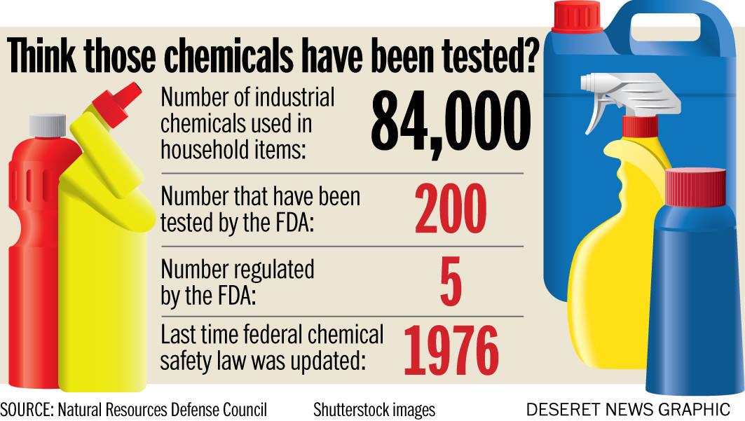 Chemical Testing